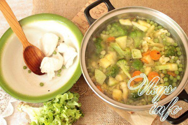 суп-пюре из брокколи с курицей со сливками рецепт с фото